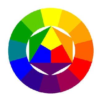 Le cercle chromatique espace loisirs - Cercle chromatique couleur primaire ...
